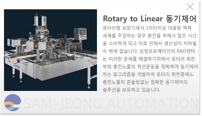 Rotary to Linear 동기제어
